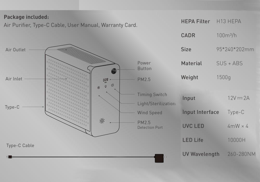 Finerfilters Desktop H13 True HEPA Air Purifier Technical Specification Image