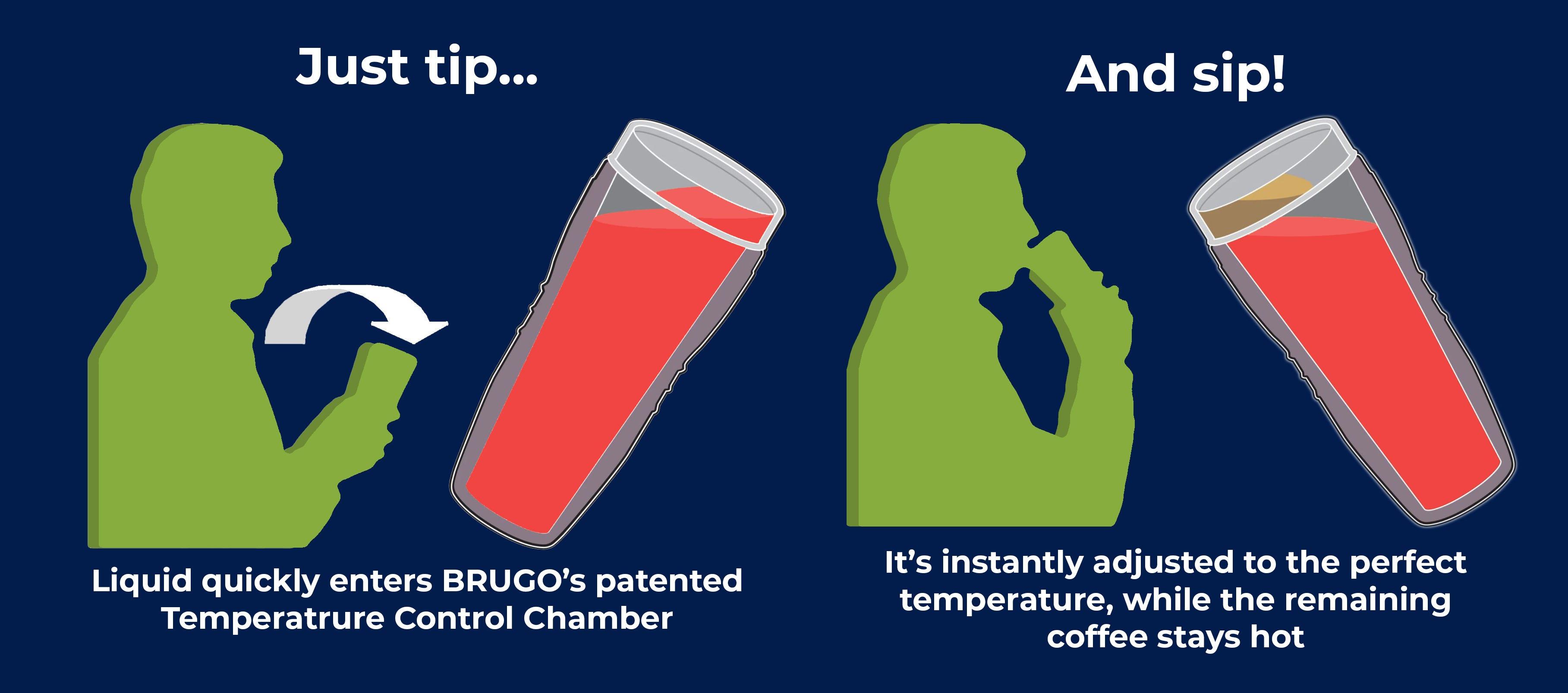 BruGo Tip & Sip