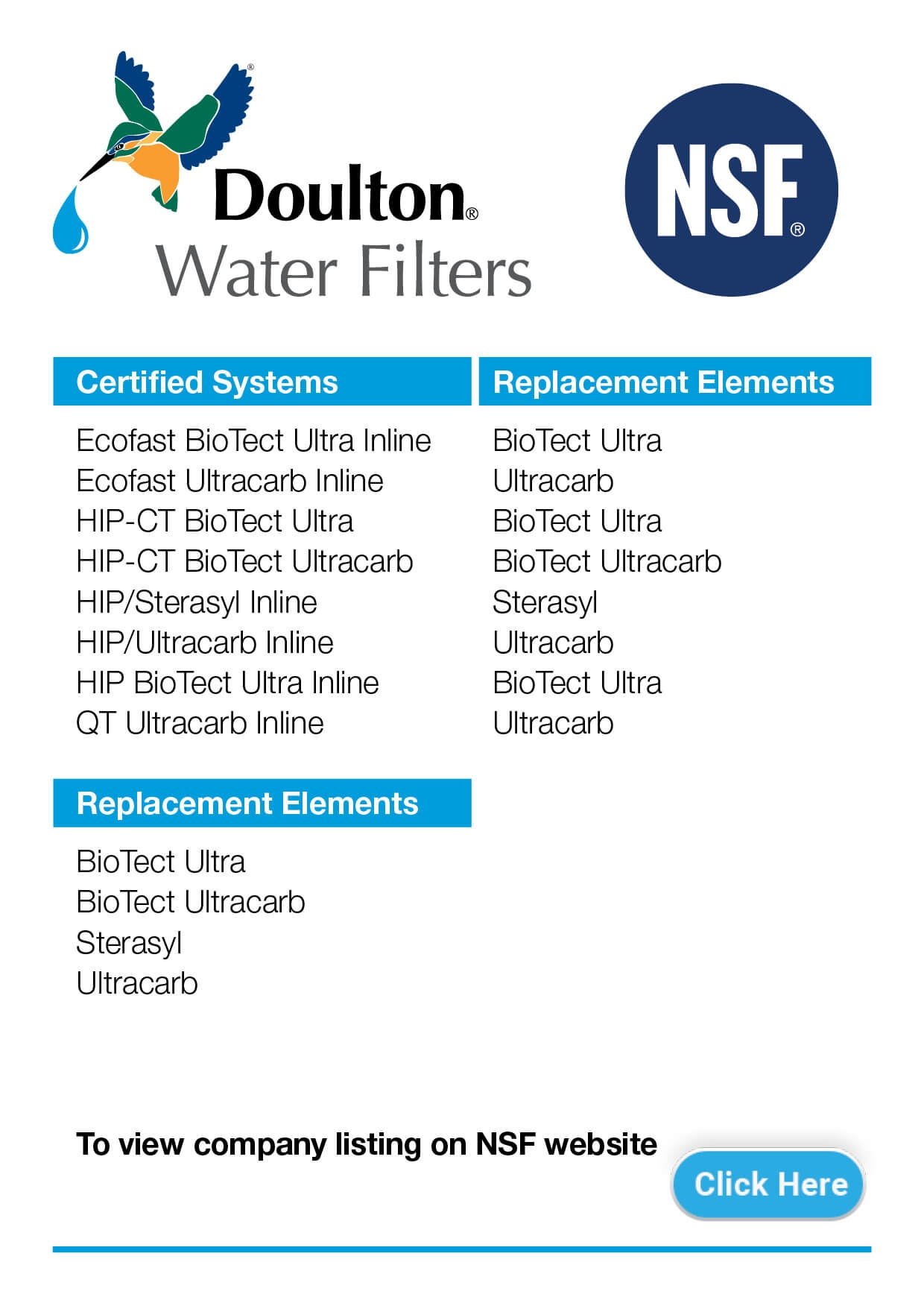 Doulton NSF Certifications