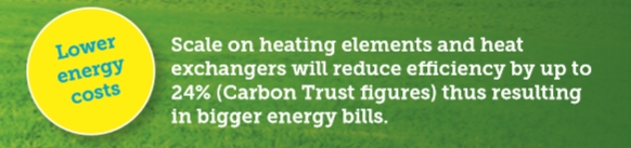 Lower Energy Consumption